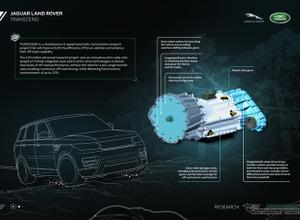 ジャガー・ランドローバー、次世代8速AT「トランセンド」を開発 画像