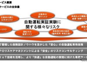 自動運転専用保険、損保ジャパン日本興亜から提供開始! 画像