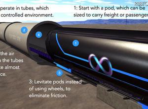 テスラモーターズ、CEOが提唱する次世代交通システム「Hyperloop」 画像