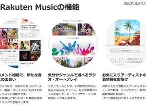 月額500円から!楽天、定額制音楽配信サービス「Rakuten Music」提供を開始 画像