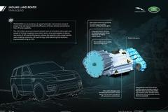ジャガー・ランドローバー、次世代8速AT「トランセンド」を開発