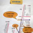 「京急×キリンビール横浜工場90周年記念ビール電車」(10月14日 金曜夜、京急大師線ほか)