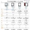 Kindleの比較