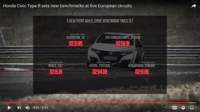新型ホンダシビック タイプRが欧州の5つの有名サーキットにおいて、量産FF車の最速ラップタイムを記録