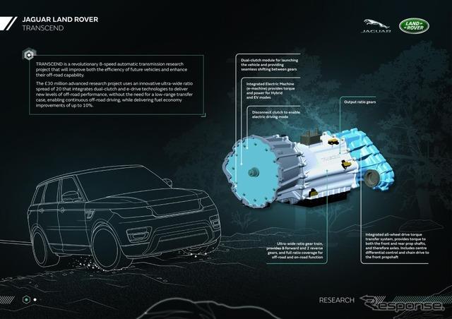 ジャガー・ランドローバー、が開発中の新型8速AT トランセンド