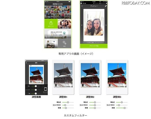 専用アプリの利用イメージ