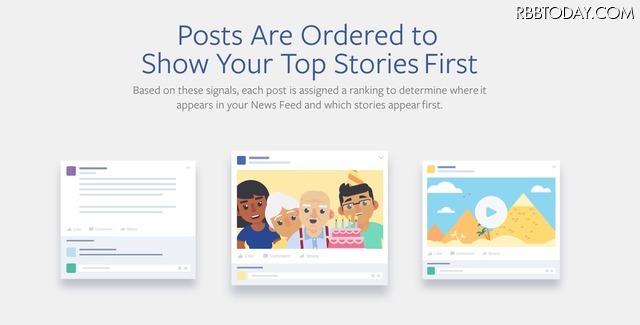 広告利用者に大きな影響も?Facebook、家族や友人の投稿を優先表示へ
