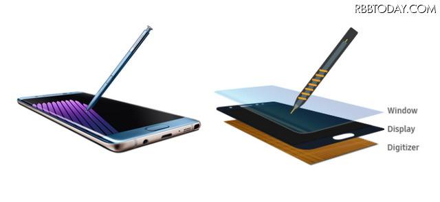 サムスン、防水・防塵・虹彩認証に対応したペン付属の新型スマホ「Galaxy Note 7」発表