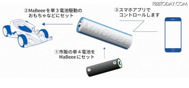 市販の単4電池にセットすることで、本製品は単3電池として機能する。これを単3電池で駆動する機器に入れて使用する