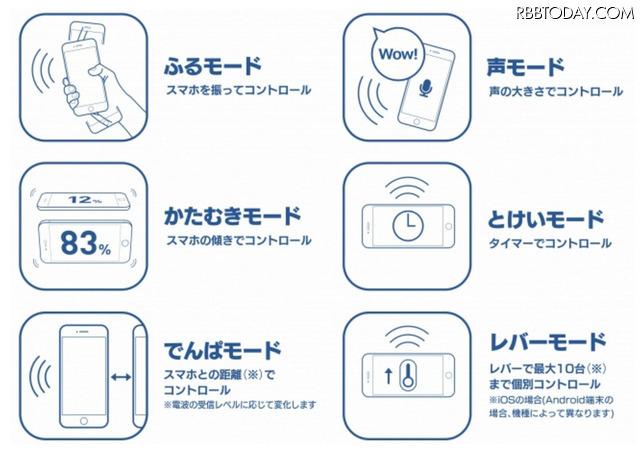 専用アプリには「かたむき」「ふる」「こえ」「とけい」「でんぱ」「ればー」「スイッチ」といったモードを搭載する