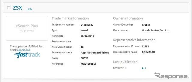 ホンダがEUIPO(欧州連合の知的財産庁)に商標登録した「ZSX」